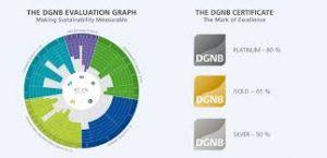 dgnb-logo
